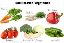 सोडियम में उच्च खाद्य पदार्थ sodium rich foods in hindi