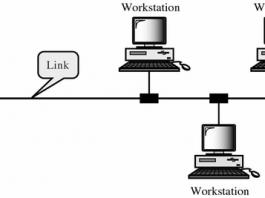 line configuration in hindi