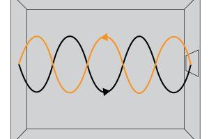 सूक्ष्म तरंग micro waves in hindi