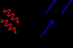 प्रकाश विद्युत प्रभाव photoelectric effect in hindi