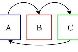 zeroth law of thermodynamics in hindi