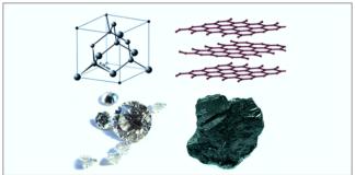 diamond and graphite in hindi