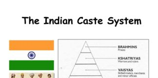 essay on casteism in india in hindi